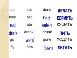 do	did	done	 feed	fed		 	ate 		КУШАТЬ 	drank 	drunk	 go 		gone	ХОДИТЬ fly	fle