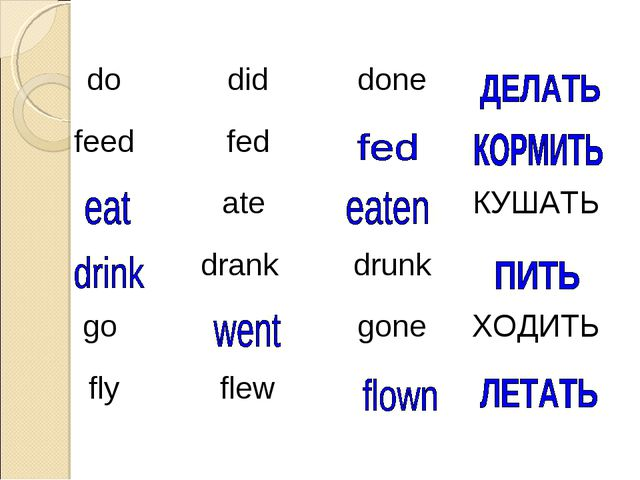 do	did	done	 feed	fed		 	ate 		КУШАТЬ 	drank 	drunk	 go 		gone	ХОДИТЬ fly	fle...