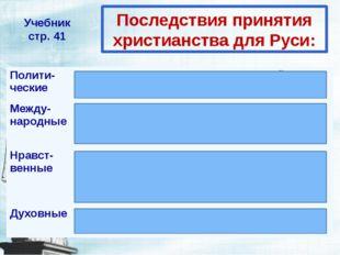Последствия принятия христианства для Руси: Учебник стр. 41 Полити- ческие Ук
