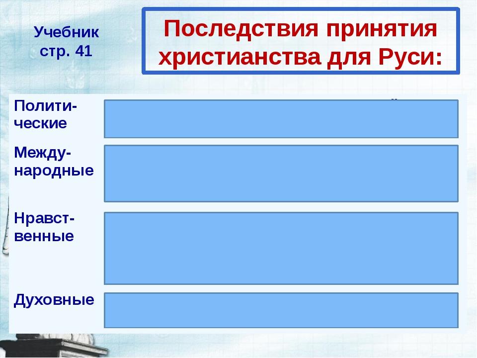 Последствия принятия христианства для Руси: Учебник стр. 41 Полити- ческие Ук...