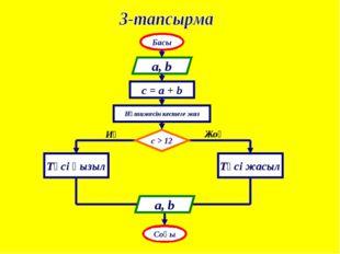 Басы a, b c > 12 Түсі қызыл Соңы Түсі жасыл Нәтижесін кестеге жаз c = a + b И