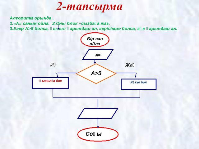 Алгоритм орында . 1.«А» санын ойла. 2.Оны блок –сызбаға жаз. 3.Егер А>5 болса...