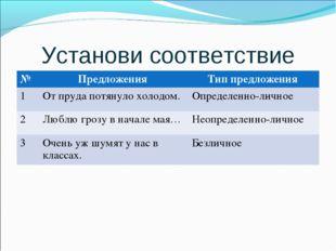 Установи соответствие №Предложения Тип предложения 1От пруда потянуло холо