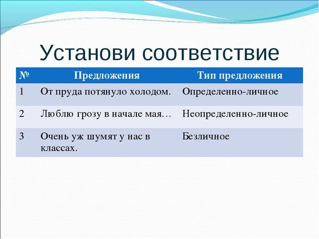 Установи соответствие №Предложения Тип предложения 1От пруда потянуло холо...