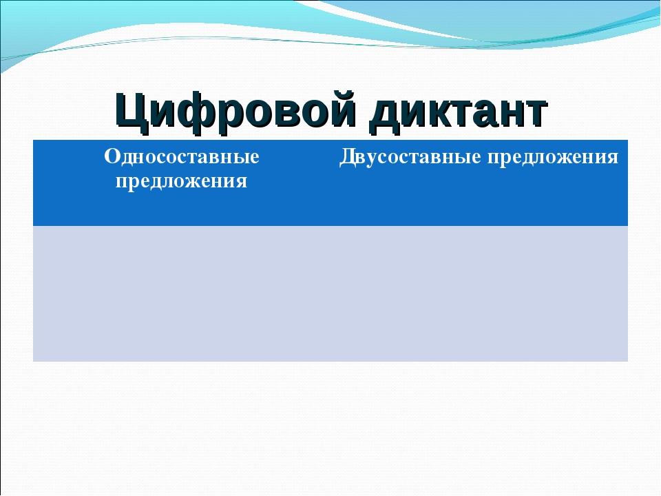 Цифровой диктант Односоставные предложенияДвусоставные предложения