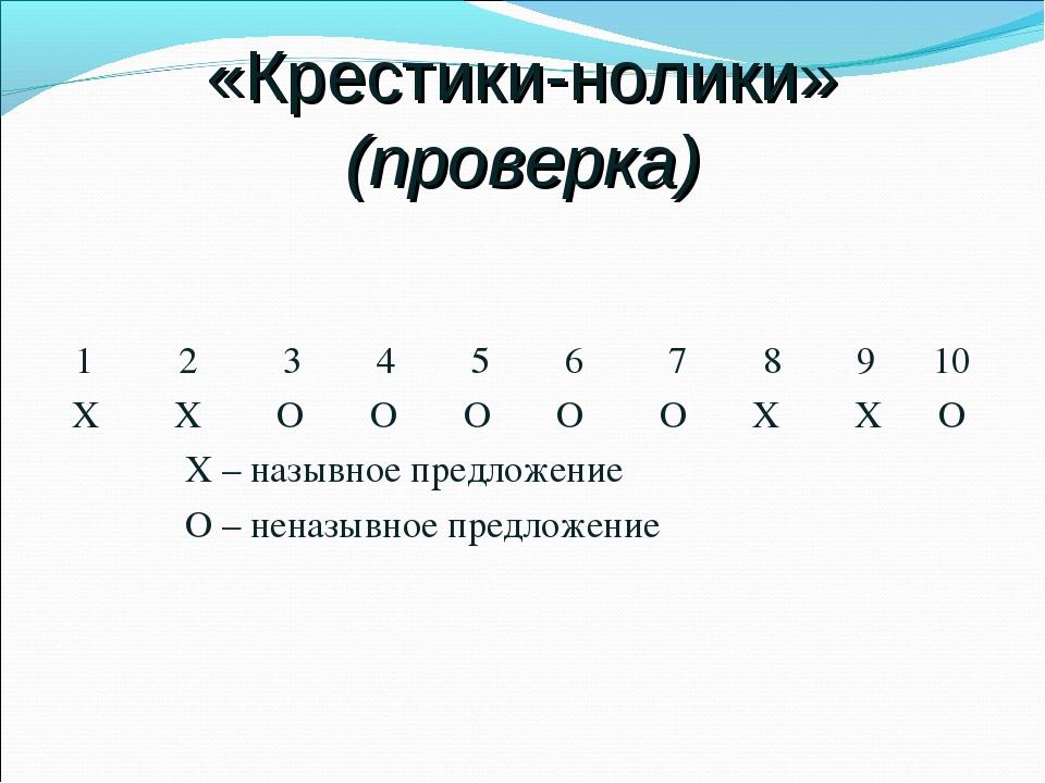 «Крестики-нолики» (проверка) 1 2 3 4 5 6 7 8 9 10 Х Х О О О О О Х Х О Х – наз...