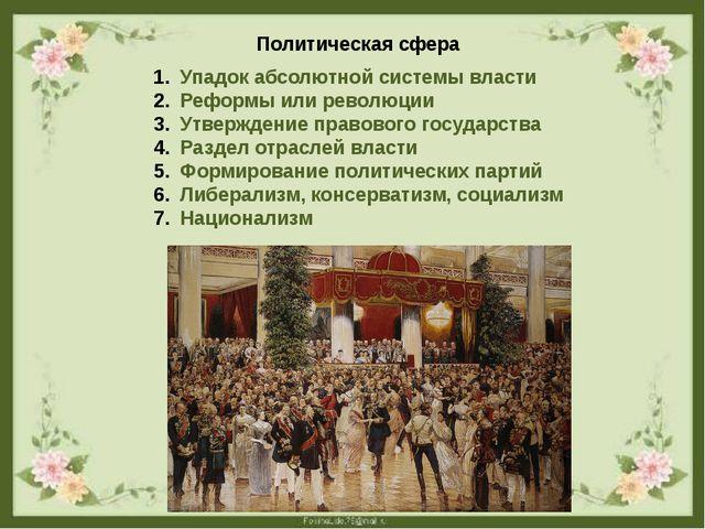 Политическая сфера Упадок абсолютной системы власти Реформы или революции Утв...