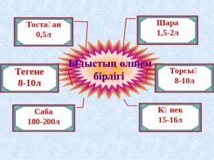 Саба 180-200л Тостаған 0,5л Шара 1,5-2л Көнек 15-16л Торсық 8-10л Тегене 8-10л