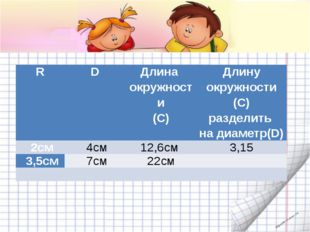 . R D Длина окружности (С) Длину окружности(C) разделить надиаметр(D) 2см 4