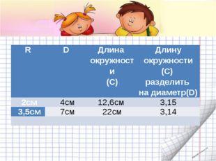 . R D Длина окружности (С) Длинуокружности (С) разделить надиаметр(D) 2см 4