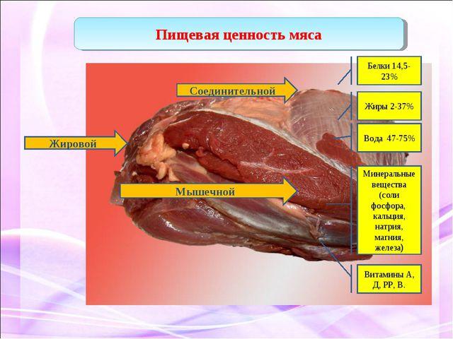 Соединительной Жировой Мышечной Белки 14,5-23% Жиры 2-37% Вода 47-75% Минерал...