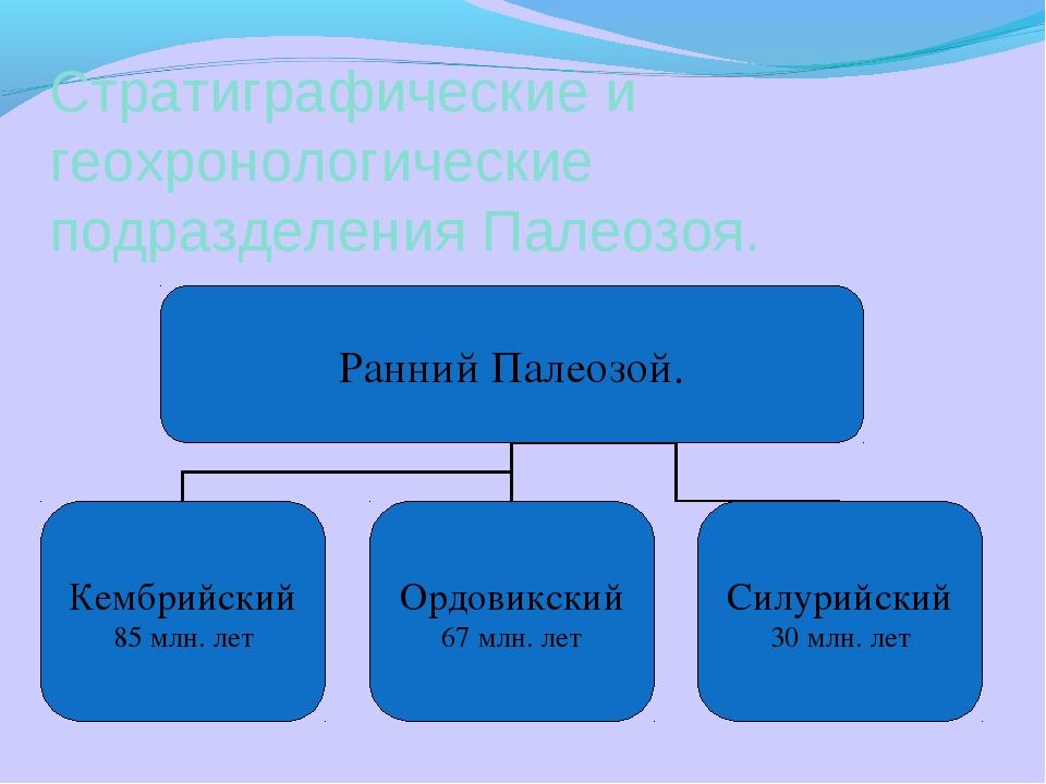 Стратиграфические и геохронологические подразделения Палеозоя.