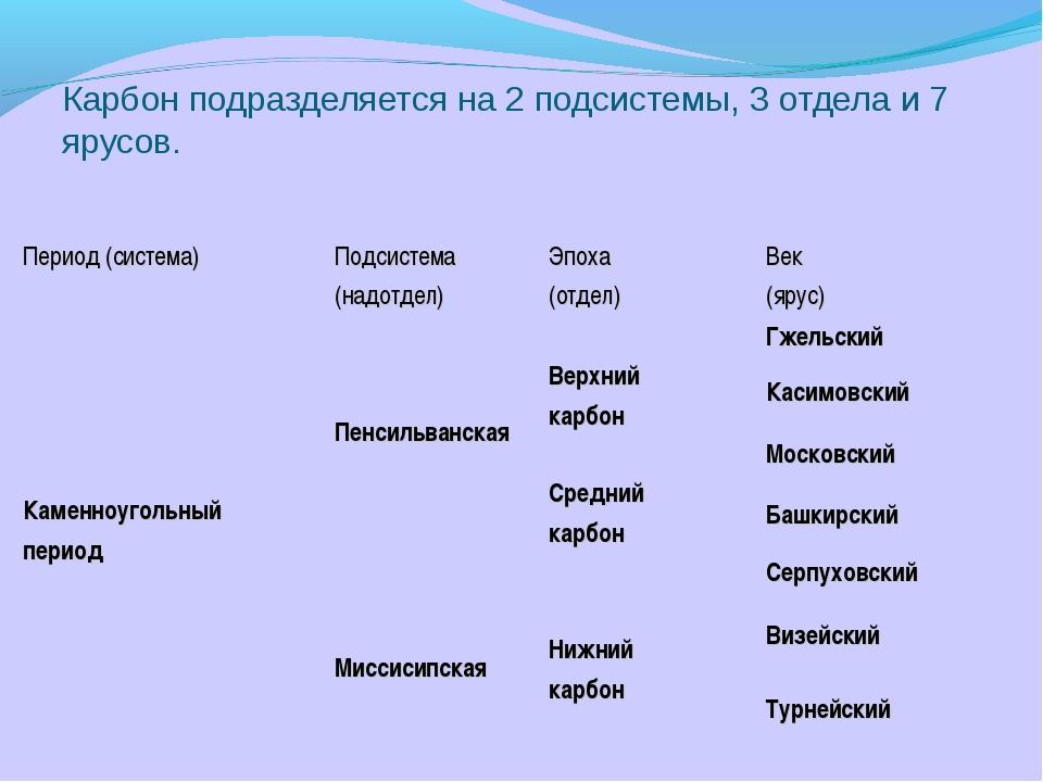 Карбон подразделяется на 2 подсистемы, 3 отдела и 7 ярусов. Период (система)...