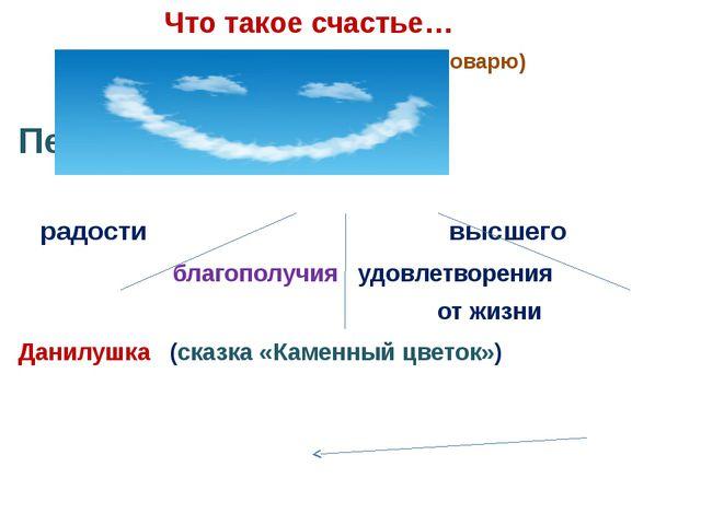 Что такое счастье… (по словарю) Первое - это состояние радости высшего благо...