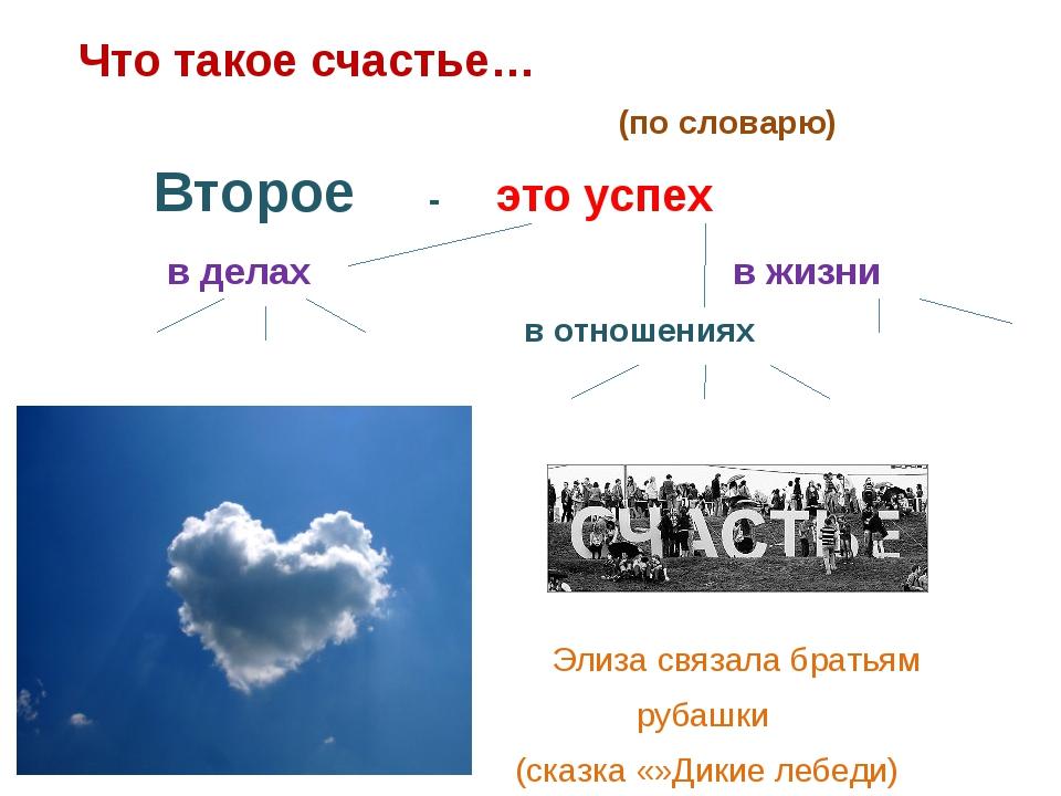 Что такое счастье… (по словарю) Второе - это успех в делах в жизни в отношен...