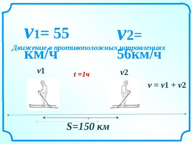 v = v1 + v2 v1= 55 км/ч v2= 56км/ч S=150 км t =1ч v2 v1 Движение в противопол...