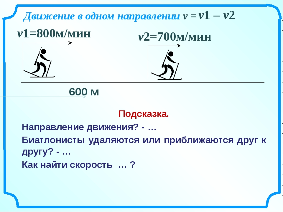 v2=700м/мин v1=800м/мин Движение в одном направлении v = v1 – v2 600 м Подск...
