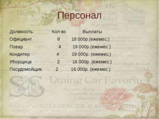 Персонал Должность Кол-во Выплаты Официант 8 18 000р.(ежемес.) Повар 4 19 000
