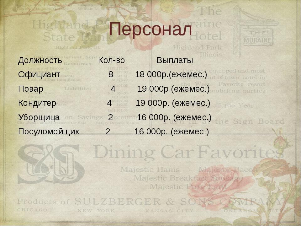 Персонал Должность Кол-во Выплаты Официант 8 18 000р.(ежемес.) Повар 4 19 000...
