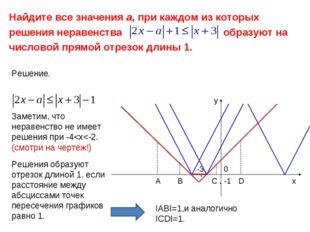Решение. х у -1 0 . . -3 Заметим, что неравенство не имеет решения при -4