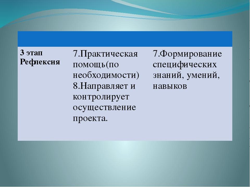 3 этап Рефлексия 7.Практическая помощь(понеобходимости) 8.Направляет и контр...