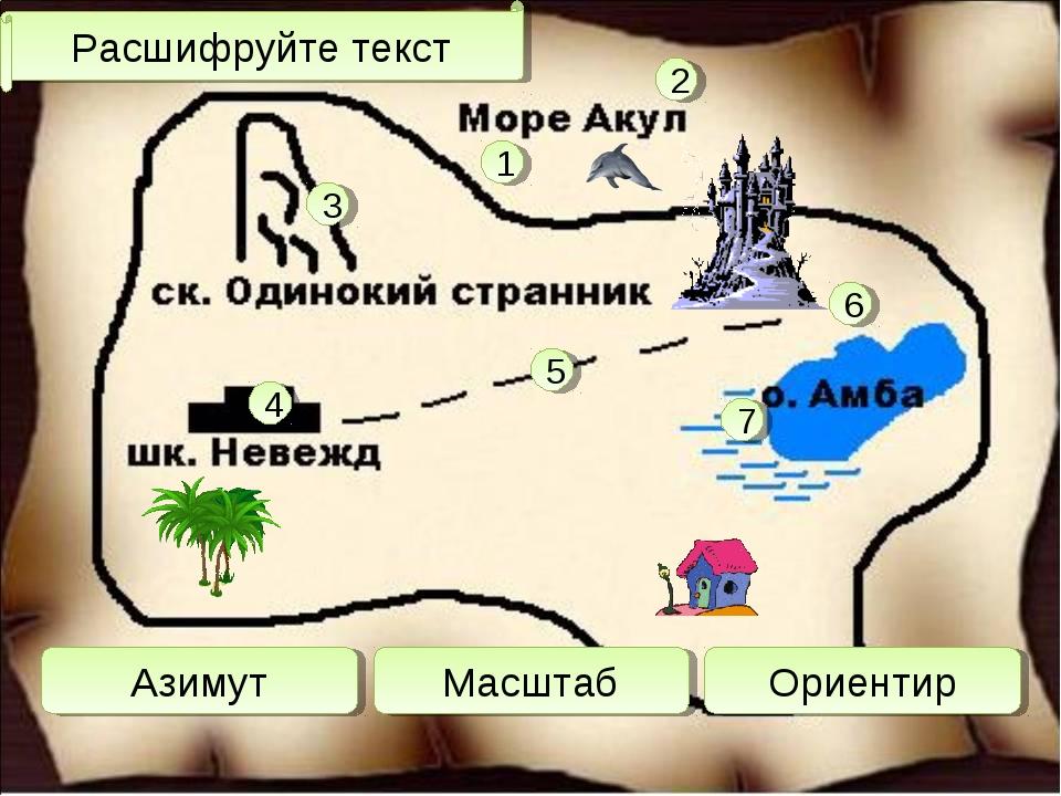 1 2 4 5 6 7 Азимут Масштаб Ориентир Расшифруйте текст 3