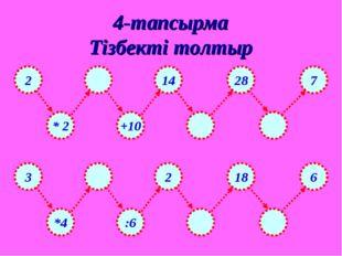 4-тапсырма Тізбекті толтыр 2 14 28 7 * 2 +10 3 2 18 6 *4 :6