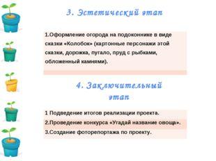 Реализация проекта (февраль – март) 3. Эстетический этап 4. Заключительный эт