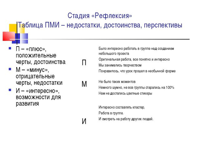 Стадия «Рефлексия» Таблица ПМИ – недостатки, достоинства, перспективы П – «пл...