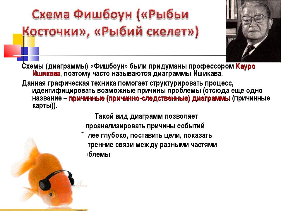 Схемы (диаграммы) «Фишбоун» были придуманы профессором Кауро Ишикава, поэтом...