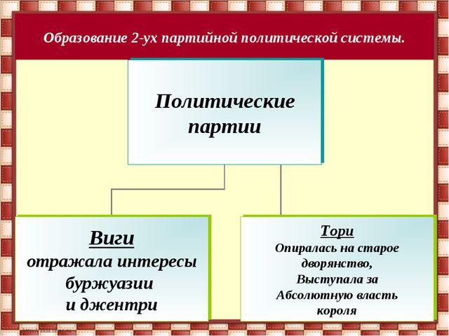 Образование 2-ух партийной политической системы.