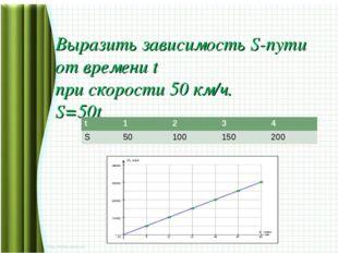 Выразить зависимость S-пути от времени t при скорости 50 км/ч. S=50t t123