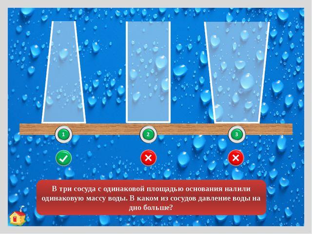 Пуск Объясните явление. Пустой стакан Ванна с водой