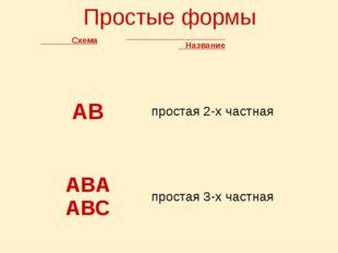 Простые формы Схема Название АB простая 2-х частная ABA АВС простая 3-х част
