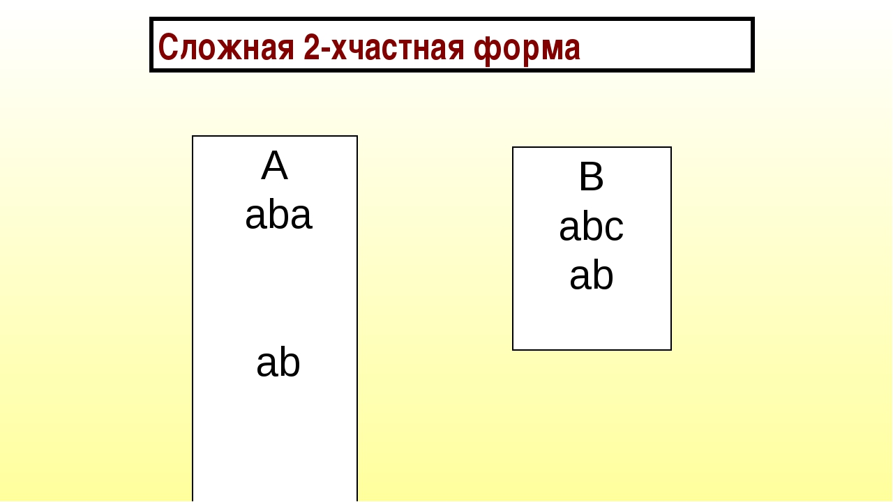 Сложная 2-хчастная форма А aba ab В abс ab