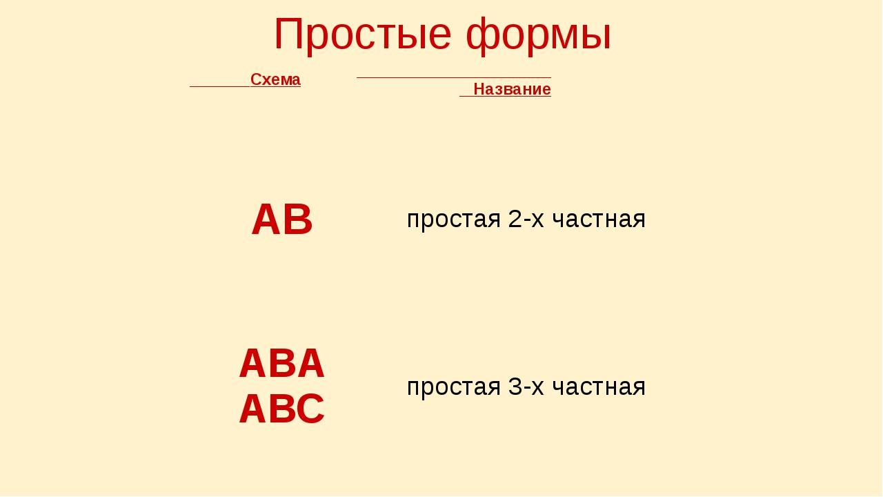 Простые формы Схема Название АB простая 2-х частная ABA АВС простая 3-х част...