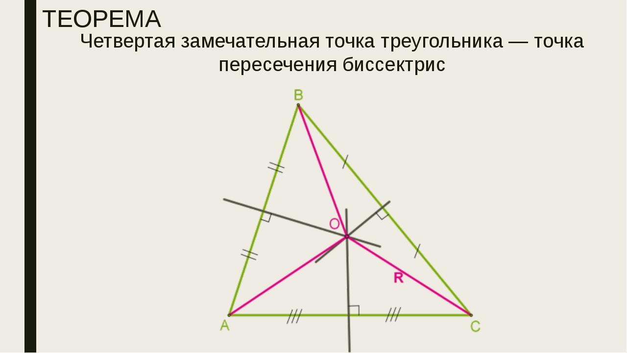 Четвертая замечательная точка треугольника —точка пересечения биссектрис ТЕО...