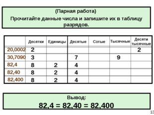(Парная работа) Прочитайте данные числа и запишите их в таблицу разрядов. Выв
