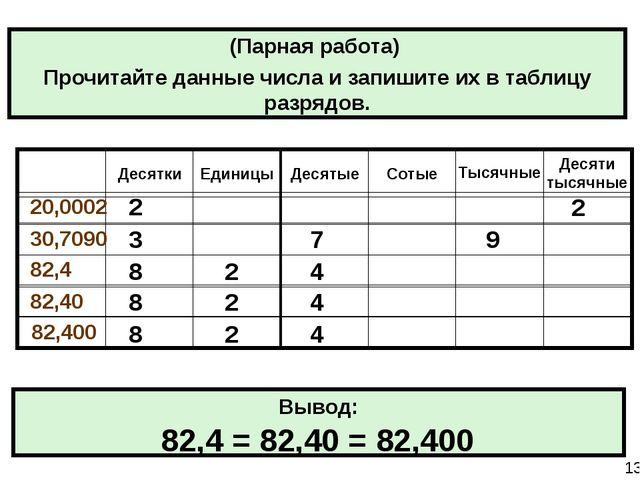 (Парная работа) Прочитайте данные числа и запишите их в таблицу разрядов. Выв...