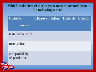Which is the best choice in your opinion according to the following marks