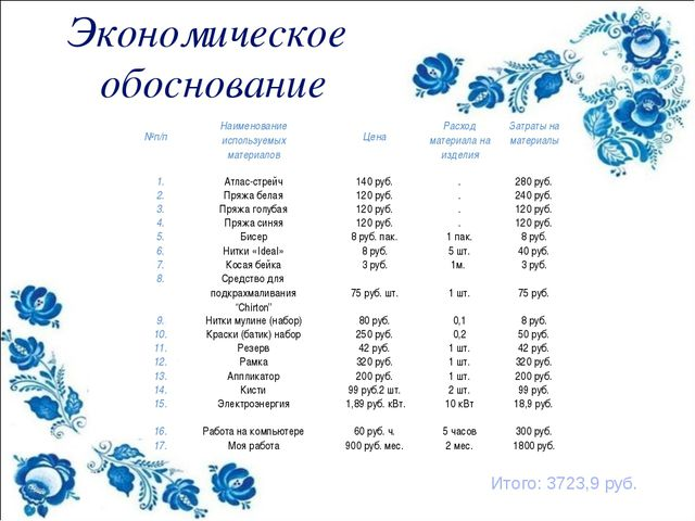 Экономическое обоснование Итого: 3723,9 руб. №п/пНаименование используемых м...