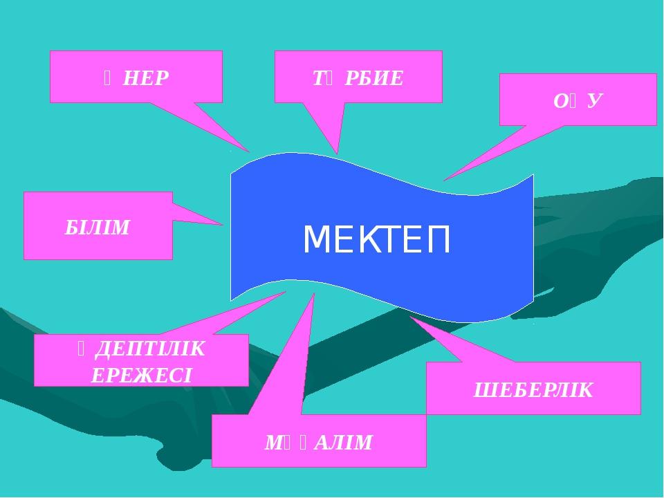 МЕКТЕП ӨНЕР ТӘРБИЕ ОҚУ ӘДЕПТІЛІК ЕРЕЖЕСІ ШЕБЕРЛІК МҰҒАЛІМ БІЛІМ