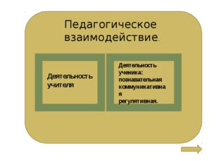 Этапы современного урока Универсальные учебные действия Приемы работы Объявле