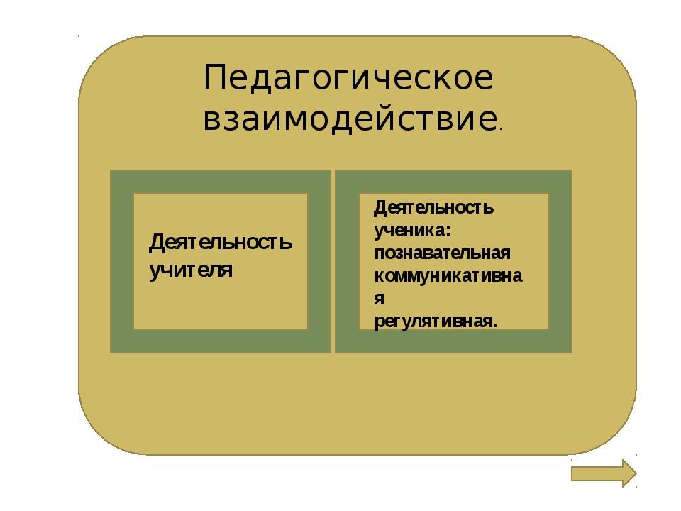 Этапы современного урока Универсальные учебные действия Приемы работы Объявле...