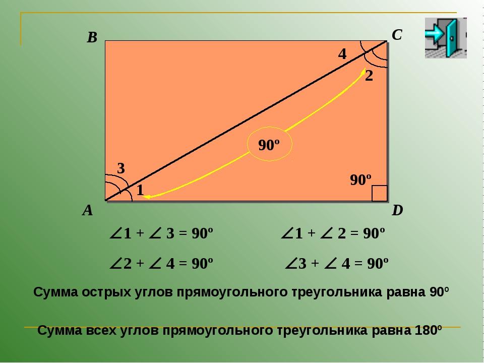 A B C D 2 4 3 1 1 +  3 = 90º 2 +  4 = 90º 1 +  2 = 90º 3 +  4 = 90º С...