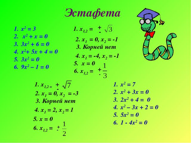 Эстафета х2 = 3 х2 + х = 0 3х2 + 6 = 0 х2+ 5х + 4 = 0 3х2 = 0 9х2 – 1 = 0 х2...