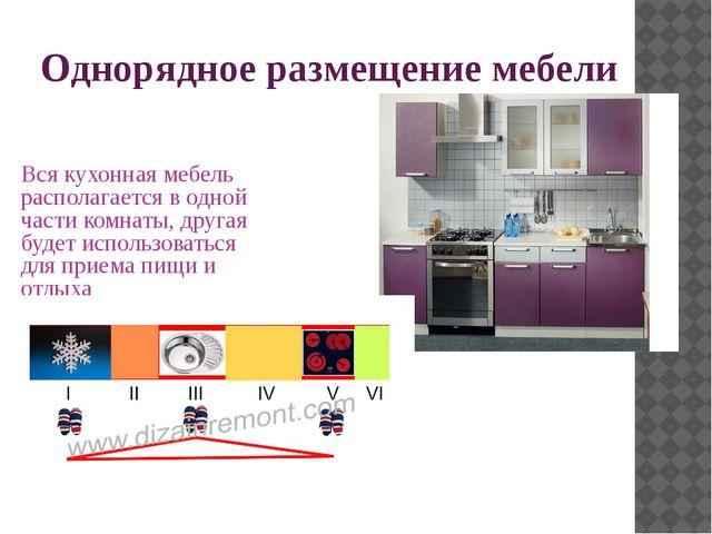 Однорядное размещение мебели Вся кухонная мебель располагается в одной части...