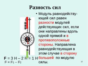 * Разность сил Модуль равнодейству-ющей сил равен разности модулей действующи