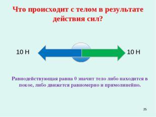 * Что происходит с телом в результате действия сил? 10 Н 10 Н Равнодействующа