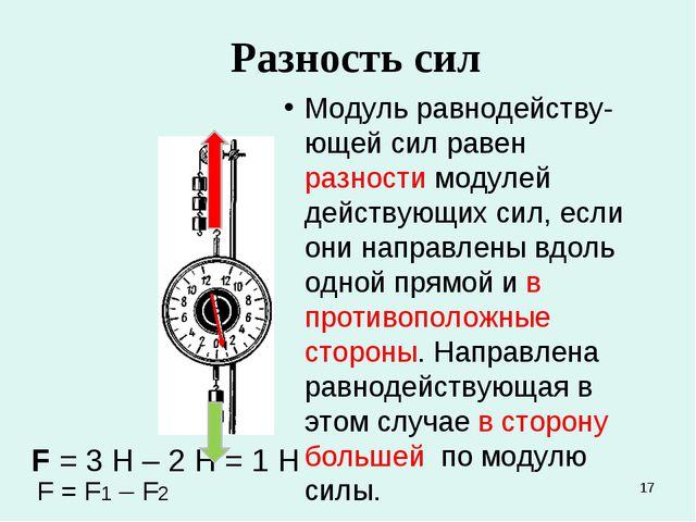 * Разность сил Модуль равнодейству-ющей сил равен разности модулей действующи...